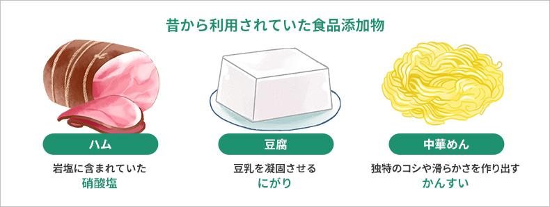 食品添加物とは|食品添加物の役割と利用|ウエノフードテクノ